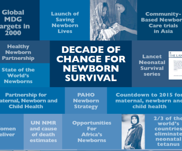 Report: A Decade of Change for Newborn Survival
