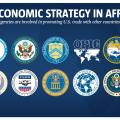 Increasing U.S.-Africa Trade and Investment