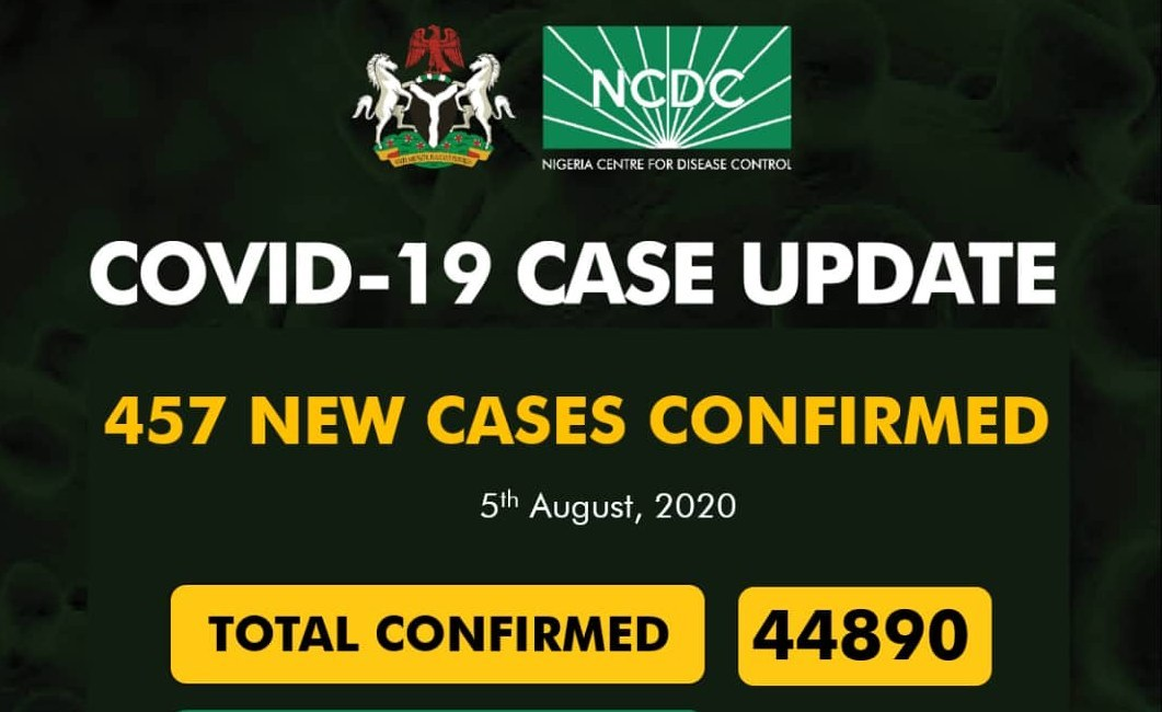 Nigeria's Covid-19 Cases Rise By 457 to 44,890